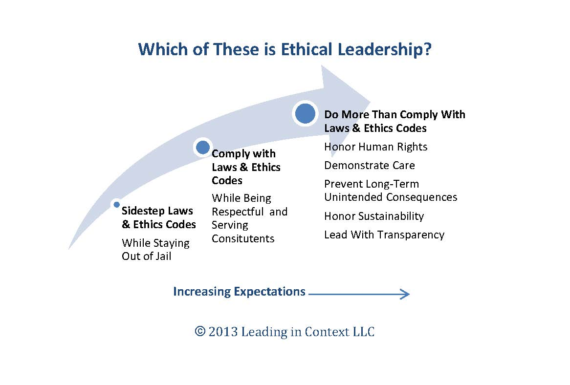 ethical leadership essays