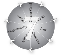what aspects of organizational ethics do you agree or disagree with and why Instead, it's important to be aware of the potentially destructive aspects of organizational politics in order to minimize their negative effect of course, individuals within organizations can waste time overly engaging in political behavior.