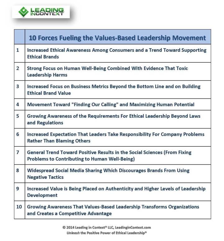 ValuesBased Leadership TrendsFINALCrop