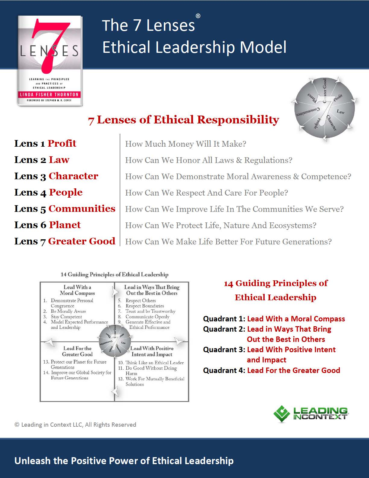 ethical lens summary Abortion through a feminist ethics lens - volume 30 issue 3 - susan sherwin.