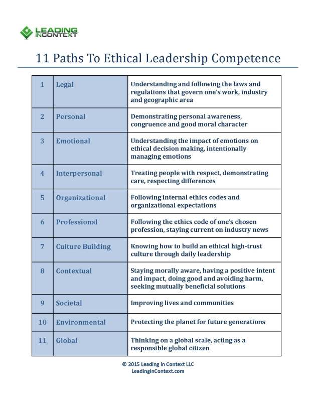 11 Types of Ethical Competence